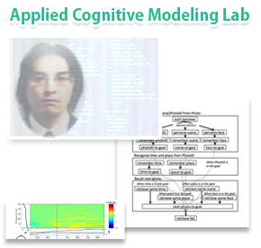 Applied Cognitive Modeling Lab